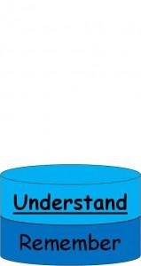 Blooms_Understand