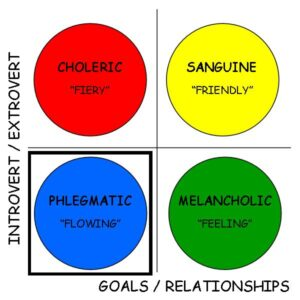 Temperaments_Phlegmatic