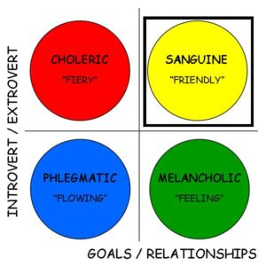 Temperaments_Sanguine