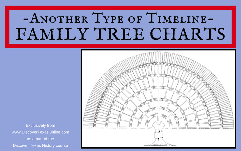 family tree charts another type of timeline